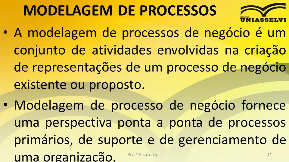 MODELAGEM DE PROCESSOS A modelagem de processos de negócio é um conjunto de atividades envolvidas na criação de representações de um processo de negóc