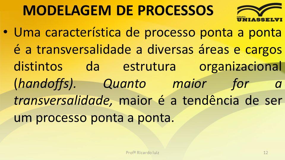MODELAGEM DE PROCESSOS Uma característica de processo ponta a ponta é a transversalidade a diversas áreas e cargos distintos da estrutura organizacion