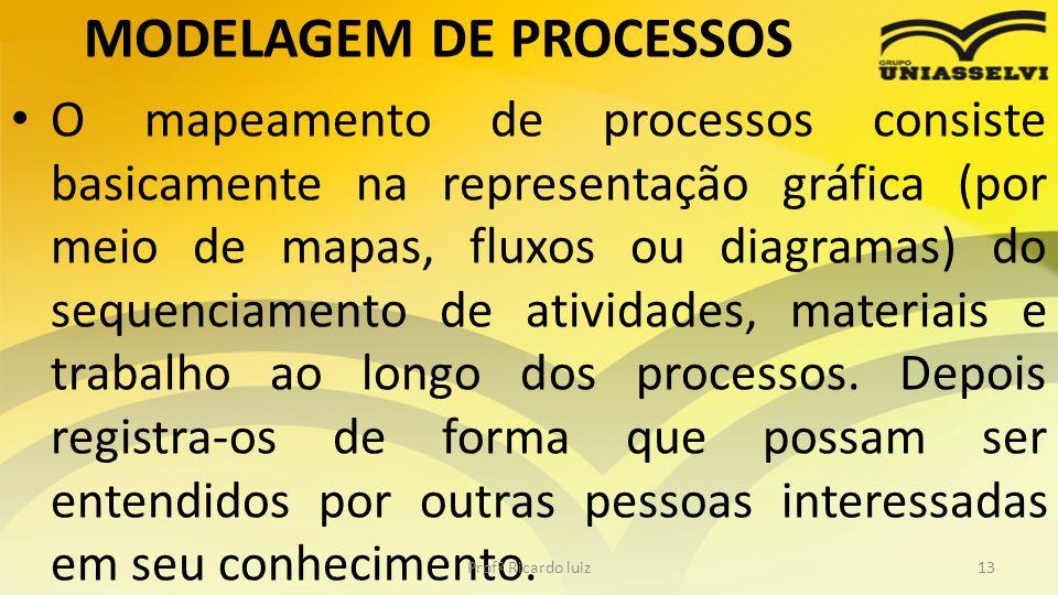 MODELAGEM DE PROCESSOS O mapeamento de processos consiste basicamente na representação gráfica (por meio de mapas, fluxos ou diagramas) do sequenciame