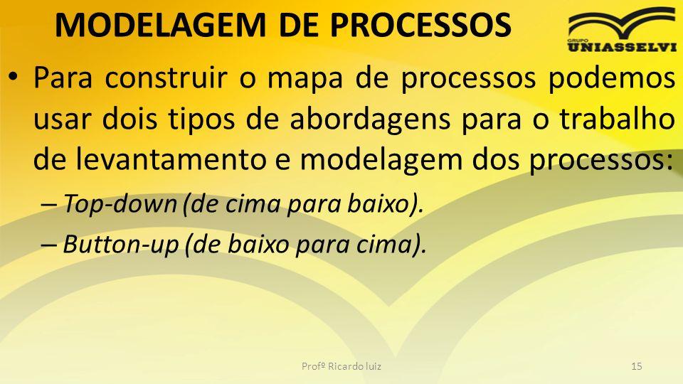 MODELAGEM DE PROCESSOS Para construir o mapa de processos podemos usar dois tipos de abordagens para o trabalho de levantamento e modelagem dos proces