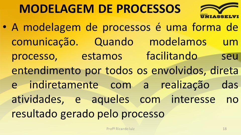 MODELAGEM DE PROCESSOS A modelagem de processos é uma forma de comunicação. Quando modelamos um processo, estamos facilitando seu entendimento por tod