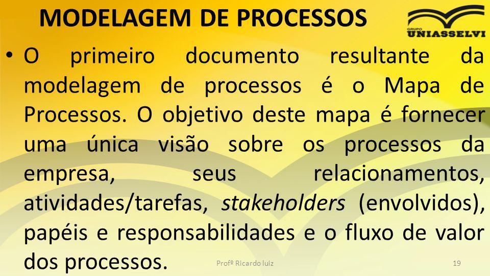 MODELAGEM DE PROCESSOS O primeiro documento resultante da modelagem de processos é o Mapa de Processos. O objetivo deste mapa é fornecer uma única vis