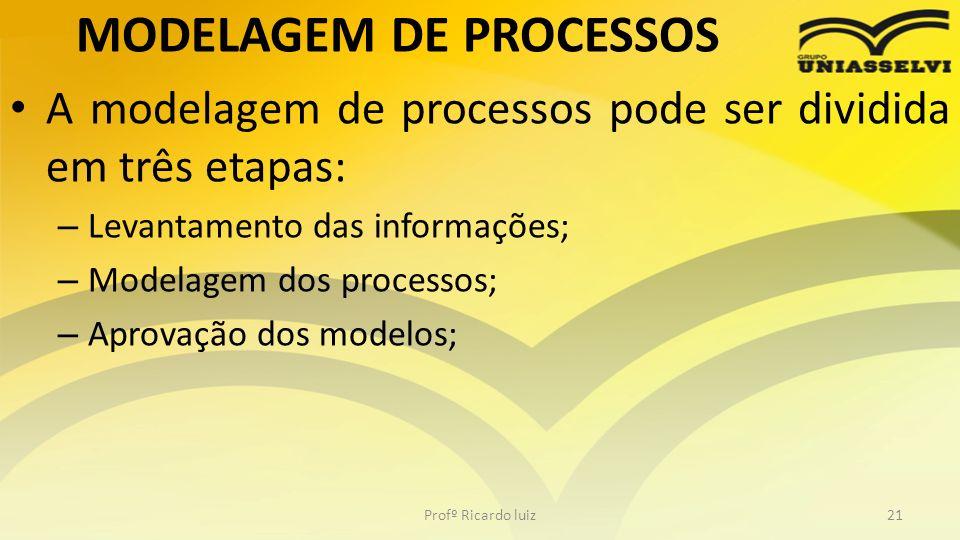 MODELAGEM DE PROCESSOS A modelagem de processos pode ser dividida em três etapas: – Levantamento das informações; – Modelagem dos processos; – Aprovaç