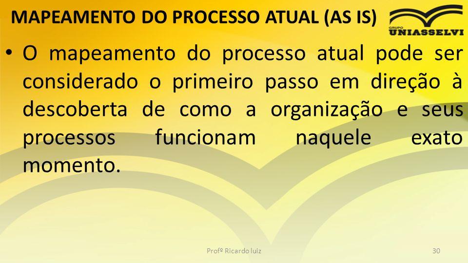 MAPEAMENTO DO PROCESSO ATUAL (AS IS) O mapeamento do processo atual pode ser considerado o primeiro passo em direção à descoberta de como a organizaçã