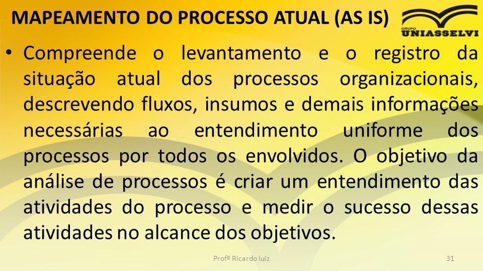 MAPEAMENTO DO PROCESSO ATUAL (AS IS) Compreende o levantamento e o registro da situação atual dos processos organizacionais, descrevendo fluxos, insum