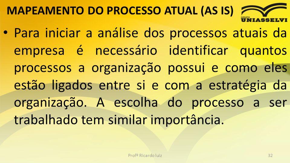 MAPEAMENTO DO PROCESSO ATUAL (AS IS) Para iniciar a análise dos processos atuais da empresa é necessário identificar quantos processos a organização p