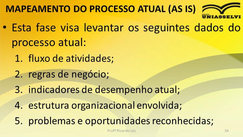 MAPEAMENTO DO PROCESSO ATUAL (AS IS) Esta fase visa levantar os seguintes dados do processo atual: 1.fluxo de atividades; 2.regras de negócio; 3.indic