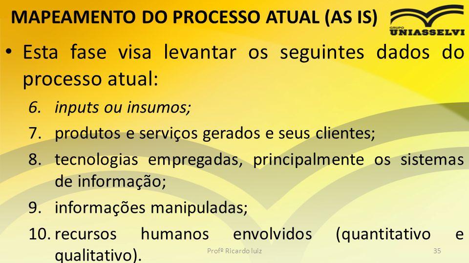 MAPEAMENTO DO PROCESSO ATUAL (AS IS) Esta fase visa levantar os seguintes dados do processo atual: 6.inputs ou insumos; 7.produtos e serviços gerados