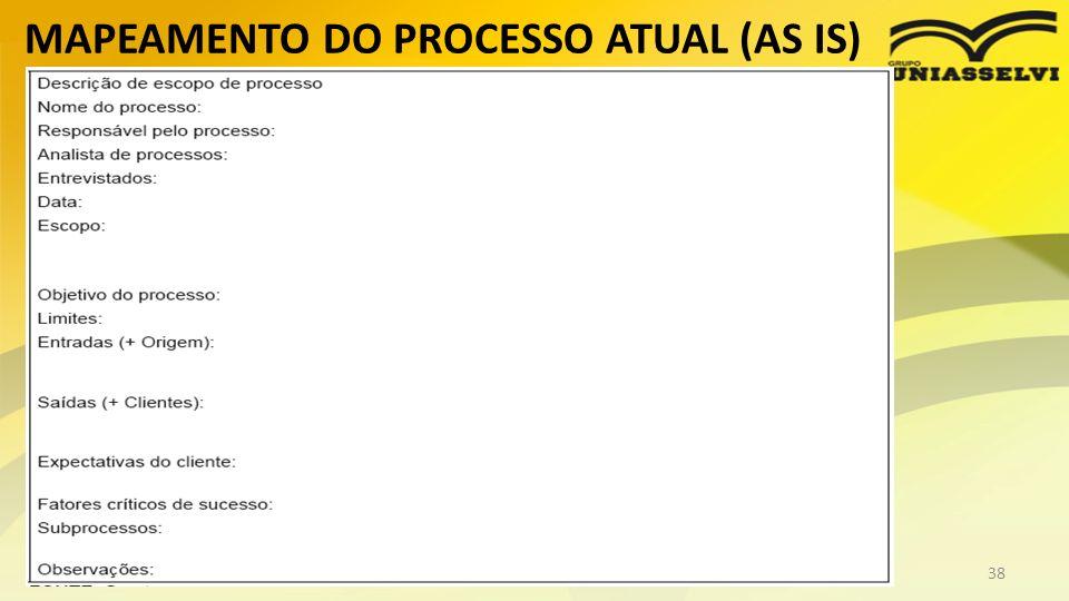 MAPEAMENTO DO PROCESSO ATUAL (AS IS) Profº Ricardo luiz38