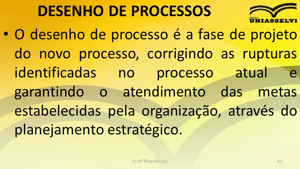 DESENHO DE PROCESSOS O desenho de processo é a fase de projeto do novo processo, corrigindo as rupturas identificadas no processo atual e garantindo o
