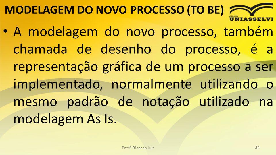 MODELAGEM DO NOVO PROCESSO (TO BE) A modelagem do novo processo, também chamada de desenho do processo, é a representação gráfica de um processo a ser