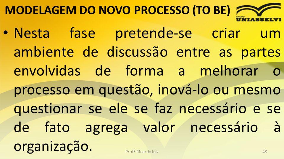 MODELAGEM DO NOVO PROCESSO (TO BE) Nesta fase pretende-se criar um ambiente de discussão entre as partes envolvidas de forma a melhorar o processo em