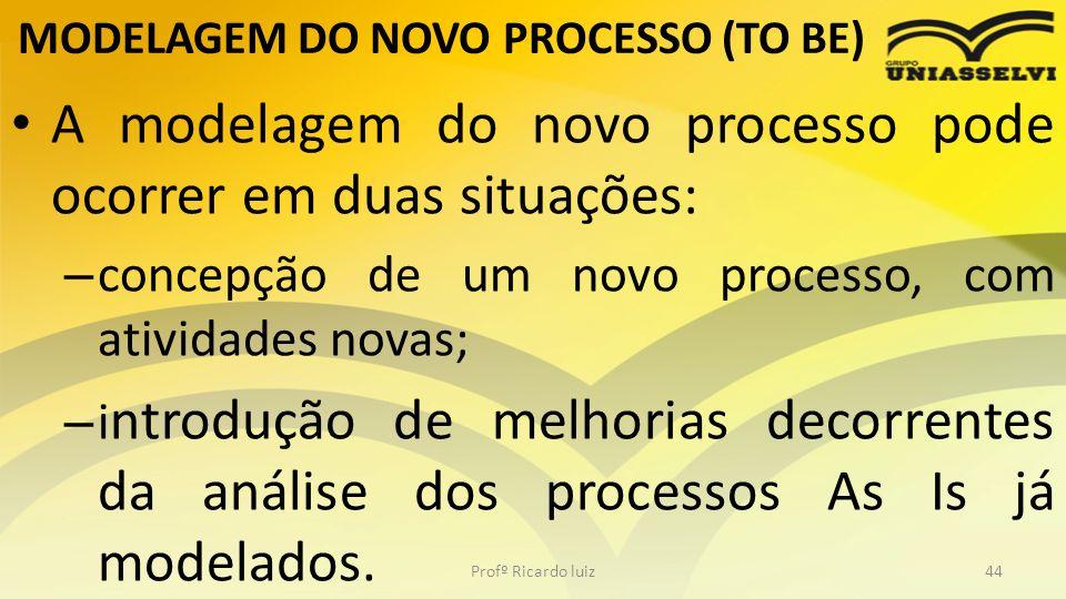 MODELAGEM DO NOVO PROCESSO (TO BE) A modelagem do novo processo pode ocorrer em duas situações: – concepção de um novo processo, com atividades novas;