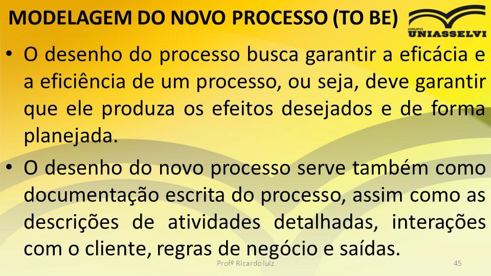 MODELAGEM DO NOVO PROCESSO (TO BE) O desenho do processo busca garantir a eficácia e a eficiência de um processo, ou seja, deve garantir que ele produ