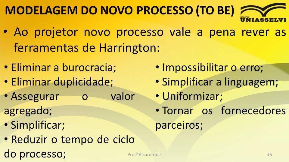 MODELAGEM DO NOVO PROCESSO (TO BE) Ao projetor novo processo vale a pena rever as ferramentas de Harrington: Profº Ricardo luiz46 Eliminar a burocraci
