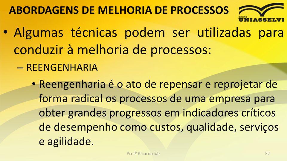 ABORDAGENS DE MELHORIA DE PROCESSOS Algumas técnicas podem ser utilizadas para conduzir à melhoria de processos: – REENGENHARIA Reengenharia é o ato d