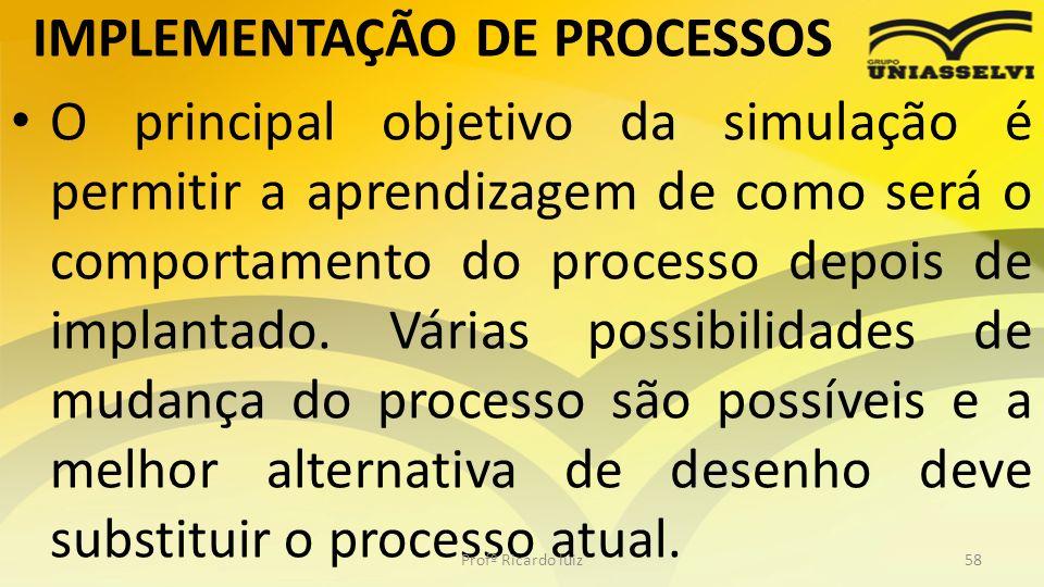 IMPLEMENTAÇÃO DE PROCESSOS O principal objetivo da simulação é permitir a aprendizagem de como será o comportamento do processo depois de implantado.
