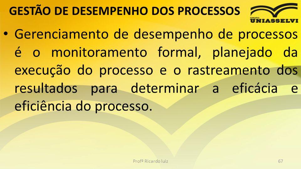 GESTÃO DE DESEMPENHO DOS PROCESSOS Gerenciamento de desempenho de processos é o monitoramento formal, planejado da execução do processo e o rastreamen