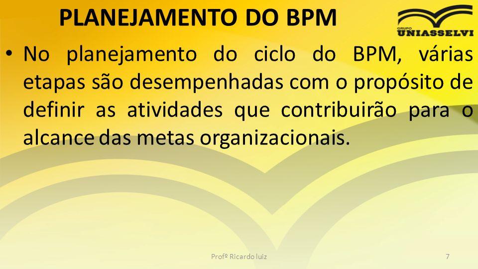 PLANEJAMENTO DO BPM No planejamento do ciclo do BPM, várias etapas são desempenhadas com o propósito de definir as atividades que contribuirão para o