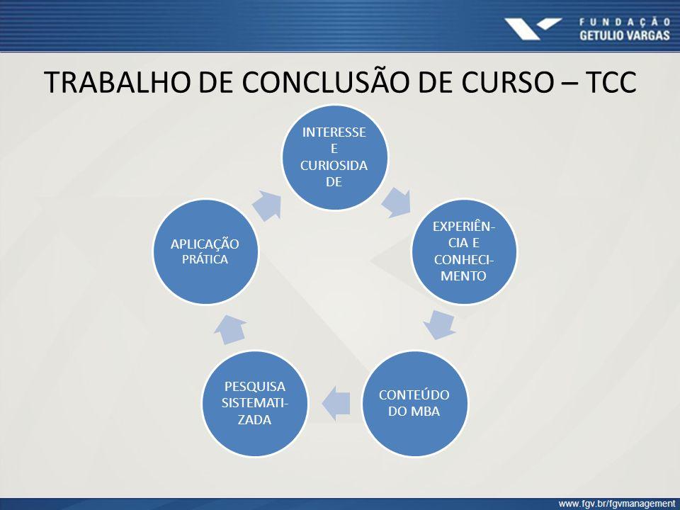 TRABALHO DE CONCLUSÃO DE CURSO – TCC INTERESSE E CURIOSIDA DE EXPERIÊN- CIA E CONHECI- MENTO CONTEÚDO DO MBA PESQUISA SISTEMATI- ZADA APLICAÇÃO PRÁTIC