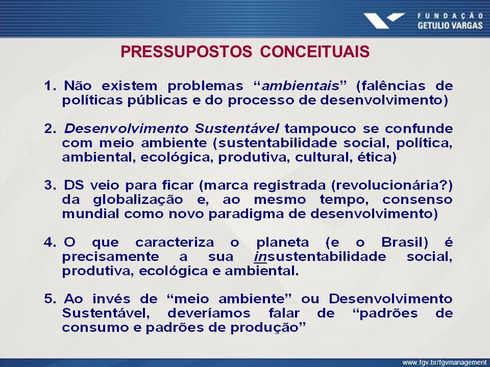 DESENVOLVIMENTO SUSTENTÁVEL NÃO SE CONFUNDE COM Meio Ambiente QUALIDADE DE VIDA DE UMA COMUNIDADE SUSTENTABILIDADE ENTORNO NATURAL P O E T A P OPULAÇÃO O RGANIZAÇÃO SOCIAL E NTORNO (NATURAL E CONSTRUÍDO) T ECNOLOGIA A SPIRAÇÕES SOCIAIS