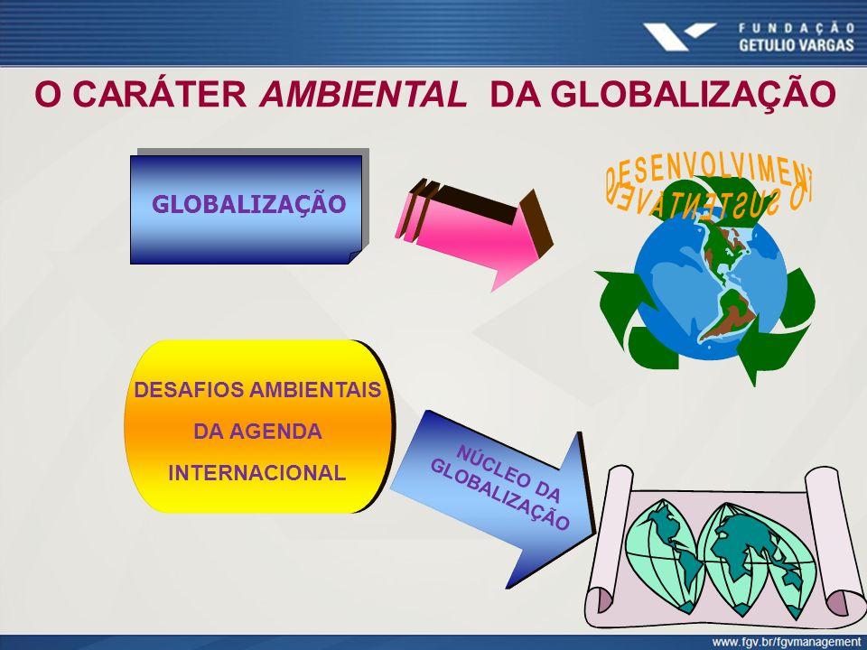GLOBALIZAÇÃO NÚCLEO DA GLOBALIZAÇÃO DESAFIOS AMBIENTAIS DA AGENDA INTERNACIONAL O CARÁTER AMBIENTAL DA GLOBALIZAÇÃO