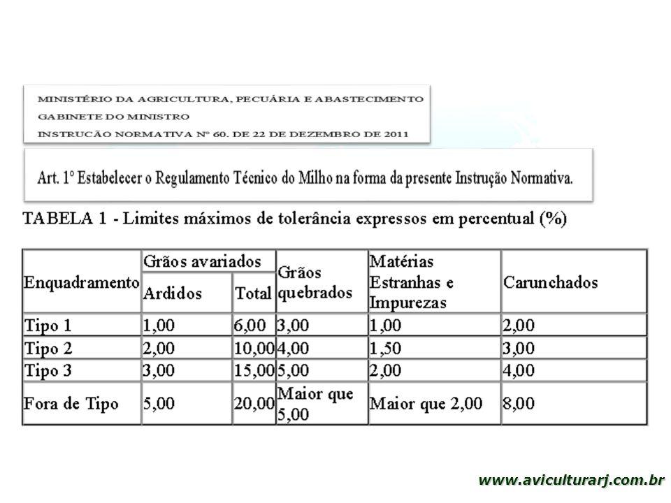 18 www.aviculturarj.com.br