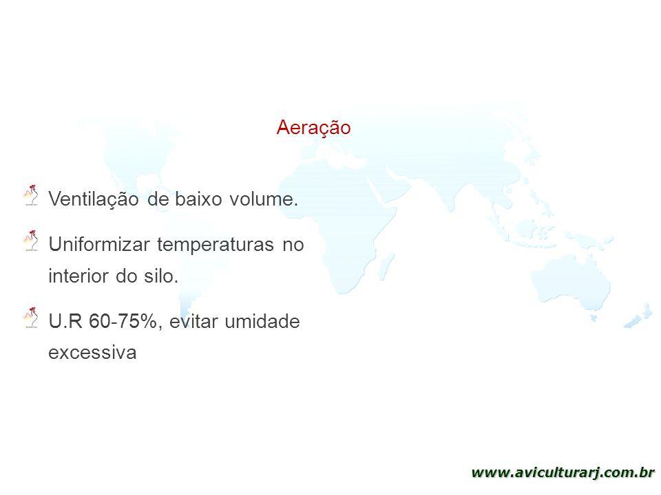 22 www.aviculturarj.com.br Ventilação de baixo volume. Uniformizar temperaturas no interior do silo. U.R 60-75%, evitar umidade excessiva Aeração