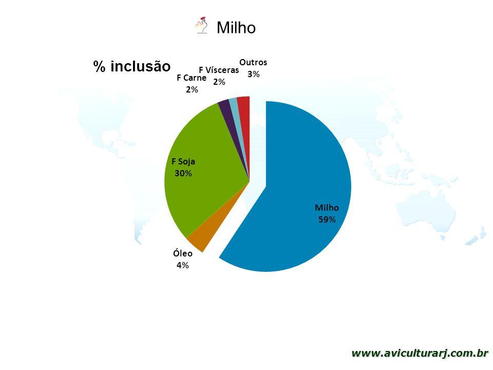 24 www.aviculturarj.com.br Milho