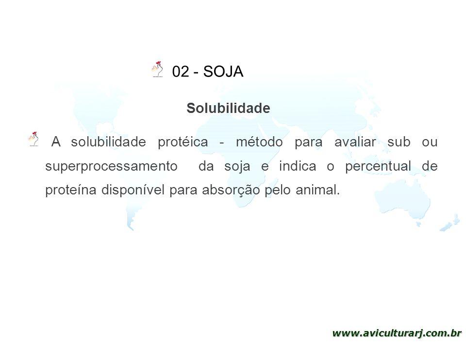 30 www.aviculturarj.com.br 02 - SOJA Solubilidade A solubilidade protéica - método para avaliar sub ou superprocessamento da soja e indica o percentua
