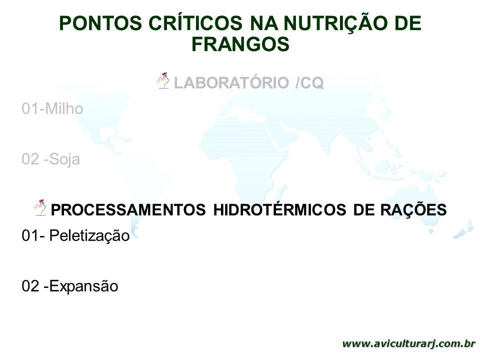 35 www.aviculturarj.com.br PONTOS CRÍTICOS NA NUTRIÇÃO DE FRANGOS LABORATÓRIO /CQ 01-Milho 02 -Soja PROCESSAMENTOS HIDROTÉRMICOS DE RAÇÕES 01- Peletiz