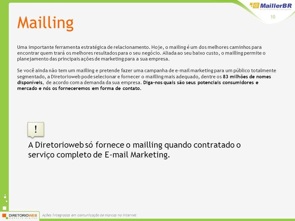 Ações integradas em comunicação de marcas na Internet Mailling 10 Uma importante ferramenta estratégica de relacionamento. Hoje, o mailing é um dos me