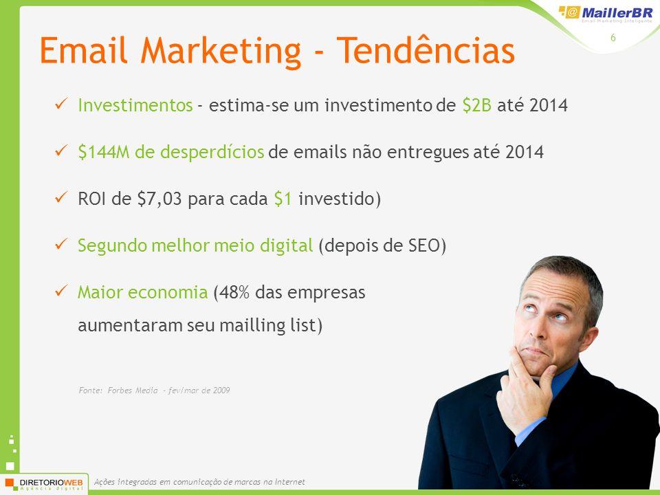 Ações integradas em comunicação de marcas na Internet 6 Investimentos - estima-se um investimento de $2B até 2014 $144M de desperdícios de emails não