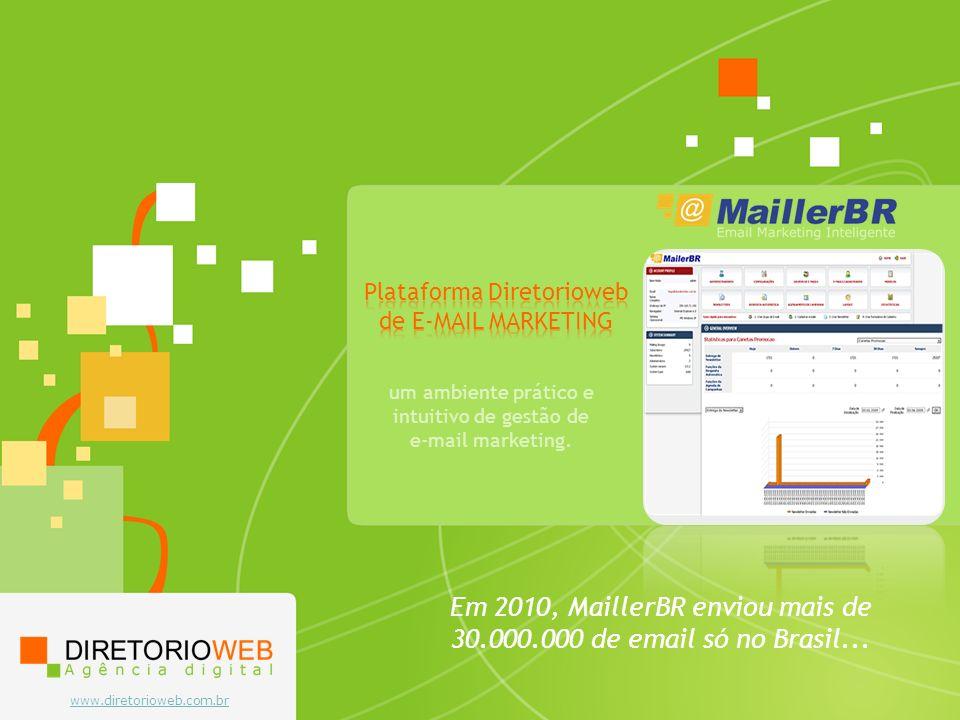 www.diretorioweb.com.br Em 2010, MaillerBR enviou mais de 30.000.000 de email só no Brasil... um ambiente prático e intuitivo de gestão de e-mail mark