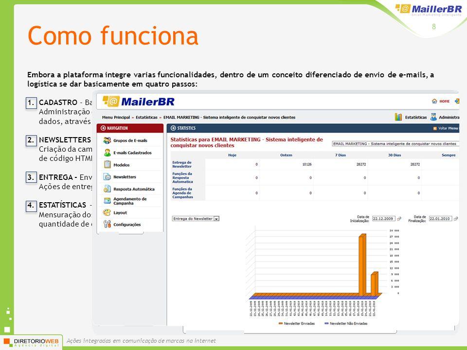 Ações integradas em comunicação de marcas na Internet Como funciona 8 Embora a plataforma integre varias funcionalidades, dentro de um conceito diferenciado de envio de e-mails, a logística se dar basicamente em quatro passos: 1.CADASTRO - Banco de dados Administração do processo de distribuição segmentada (por grupos) de e-mails de acordo com a sua base de dados, através de cadastros individuais ou importação direta de arquivos txt e csv; 2.NEWSLETTERS - Preparação da campanha Criação da campanha através do editor HTML, templates pré-configurados, upload de imagens ou cadastramento de código HTML desenvolvido em outros ambientes como Dreamweaver e FrontPage; 3.ENTREGA - Envio da mensagem Ações de entrega segmentada por grupos de e-mails, com possibilidade de envio de teste e agendamento; 4.ESTATÍSTICAS - Acompanhamento Mensuração dos resultados por meio de relatórios distintos como e-mails enviados no período (dia, mês, ano) quantidade de cliques em tempo real muito mais.