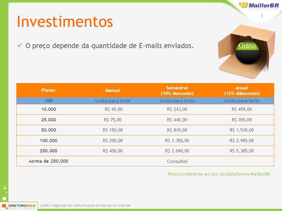Ações integradas em comunicação de marcas na Internet 9 O preço depende da quantidade de E-mails enviados. PlanosMensal Semestral (10% desconto) Anual