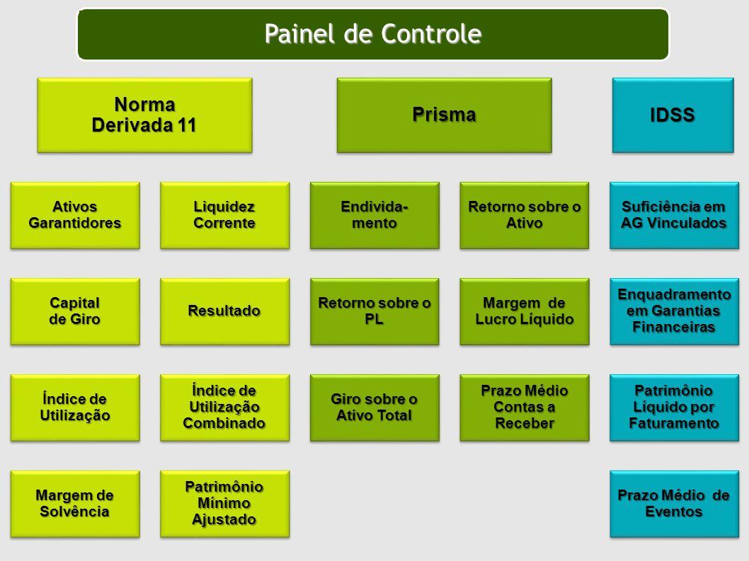 Norma Derivada 11 Norma Derivada 11 Acompanhamento Econômico, Financeiro e Operacional O Fórum Unimed, no exercício da competência normativa que lhe defere o art.