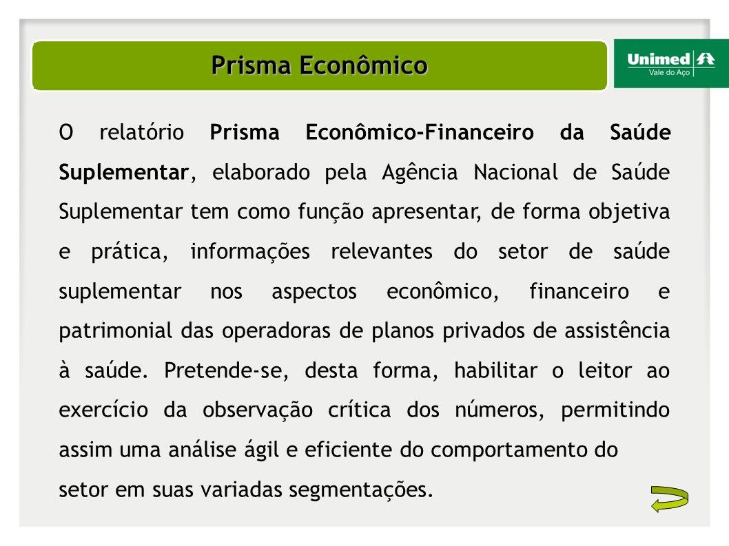 O relatório Prisma Econômico-Financeiro da Saúde Suplementar, elaborado pela Agência Nacional de Saúde Suplementar tem como função apresentar, de form
