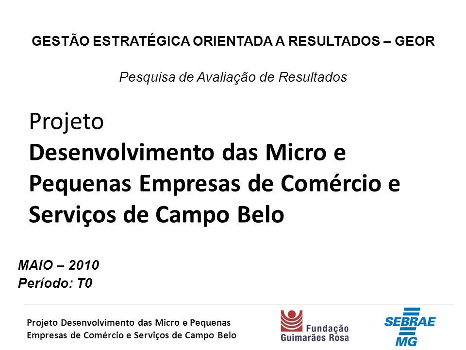 Projeto Desenvolvimento das Micro e Pequenas Empresas de Comércio e Serviços de Campo Belo GESTÃO ESTRATÉGICA ORIENTADA A RESULTADOS – GEOR Pesquisa de Avaliação de Resultados Projeto Desenvolvimento das Micro e Pequenas Empresas de Comércio e Serviços de Campo Belo MAIO – 2010 Período: T0