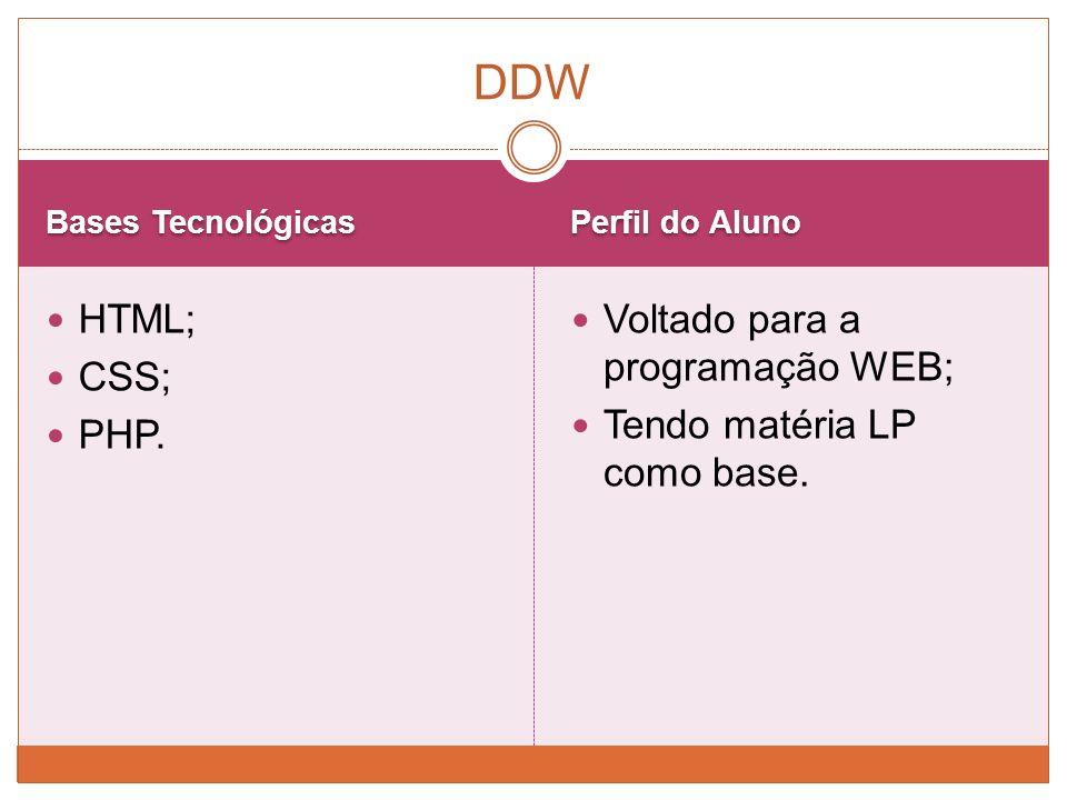 Bases Tecnológicas Perfil do Aluno HTML; CSS; PHP. Voltado para a programação WEB; Tendo matéria LP como base. DDW
