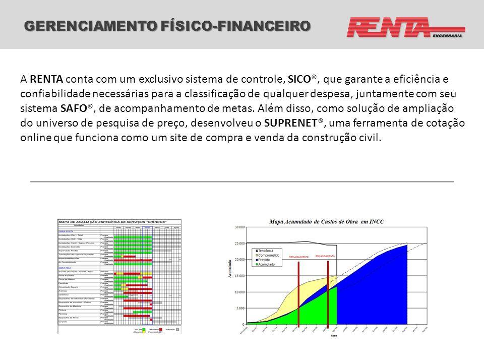 A RENTA conta com um exclusivo sistema de controle, SICO®, que garante a eficiência e confiabilidade necessárias para a classificação de qualquer despesa, juntamente com seu sistema SAFO®, de acompanhamento de metas.