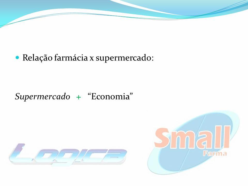 Relação farmácia x supermercado: Supermercado + Economia