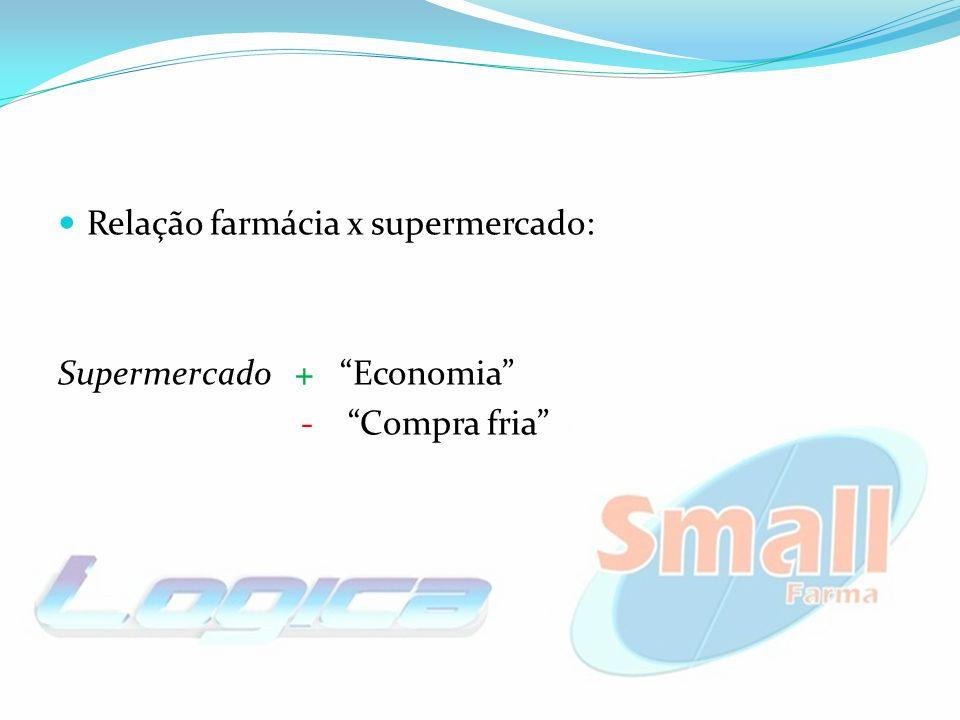 Relação farmácia x supermercado: Supermercado + Economia - Compra fria