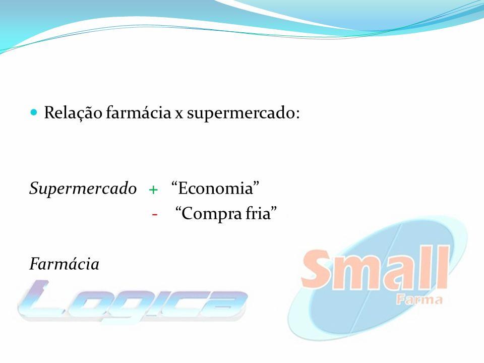 Relação farmácia x supermercado: Supermercado + Economia - Compra fria Farmácia