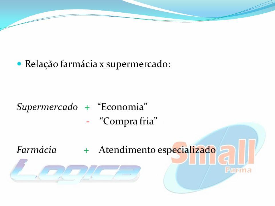 Relação farmácia x supermercado: Supermercado + Economia - Compra fria Farmácia + Atendimento especializado