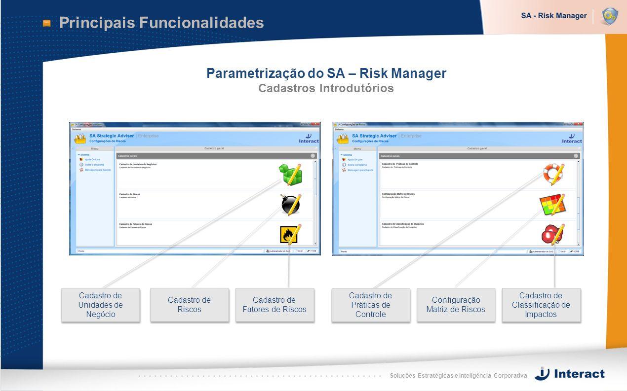 Soluções Estratégicas e Inteligência Corporativa Principais Funcionalidades Parametrização do SA – Risk Manager Cadastros Introdutórios Cadastro de Cl