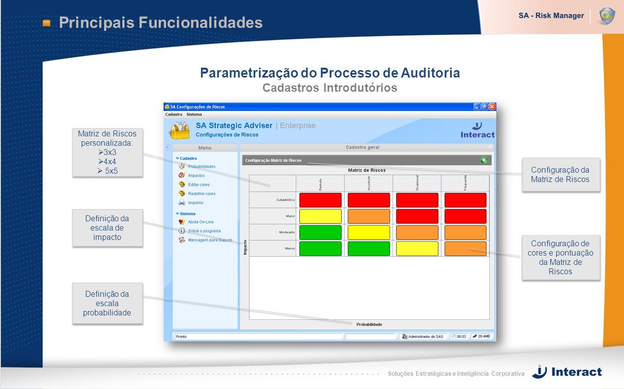 Soluções Estratégicas e Inteligência Corporativa Principais Funcionalidades Parametrização do Processo de Auditoria Cadastros Introdutórios Configuraç