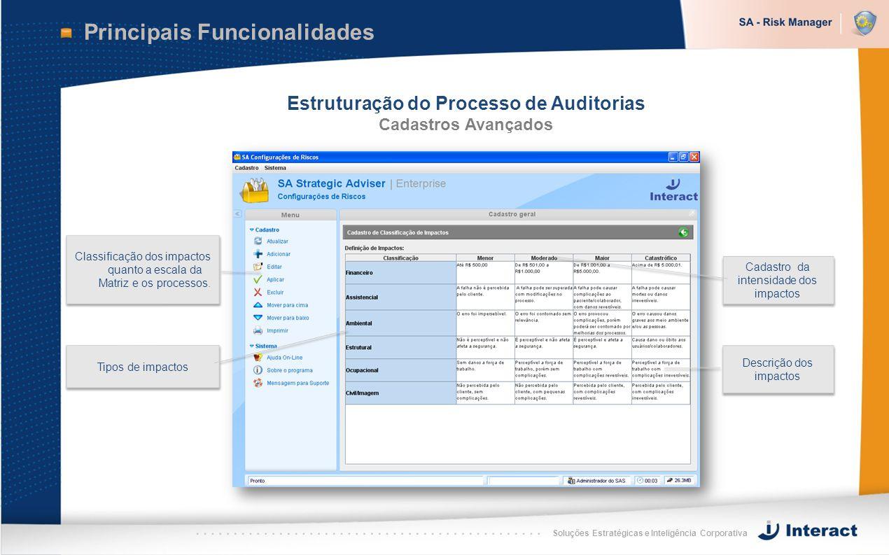 Soluções Estratégicas e Inteligência Corporativa Principais Funcionalidades Estruturação do Processo de Auditorias Cadastros Avançados Classificação d