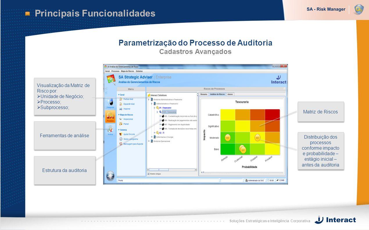 Soluções Estratégicas e Inteligência Corporativa Principais Funcionalidades Parametrização do Processo de Auditoria Cadastros Avançados Estrutura da a