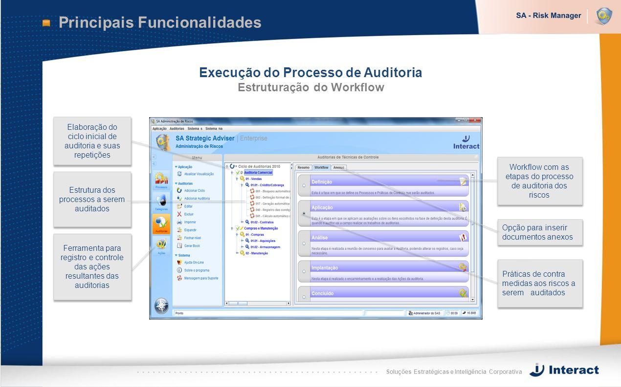 Soluções Estratégicas e Inteligência Corporativa Principais Funcionalidades Execução do Processo de Auditoria Estruturação do Workflow Estrutura dos p